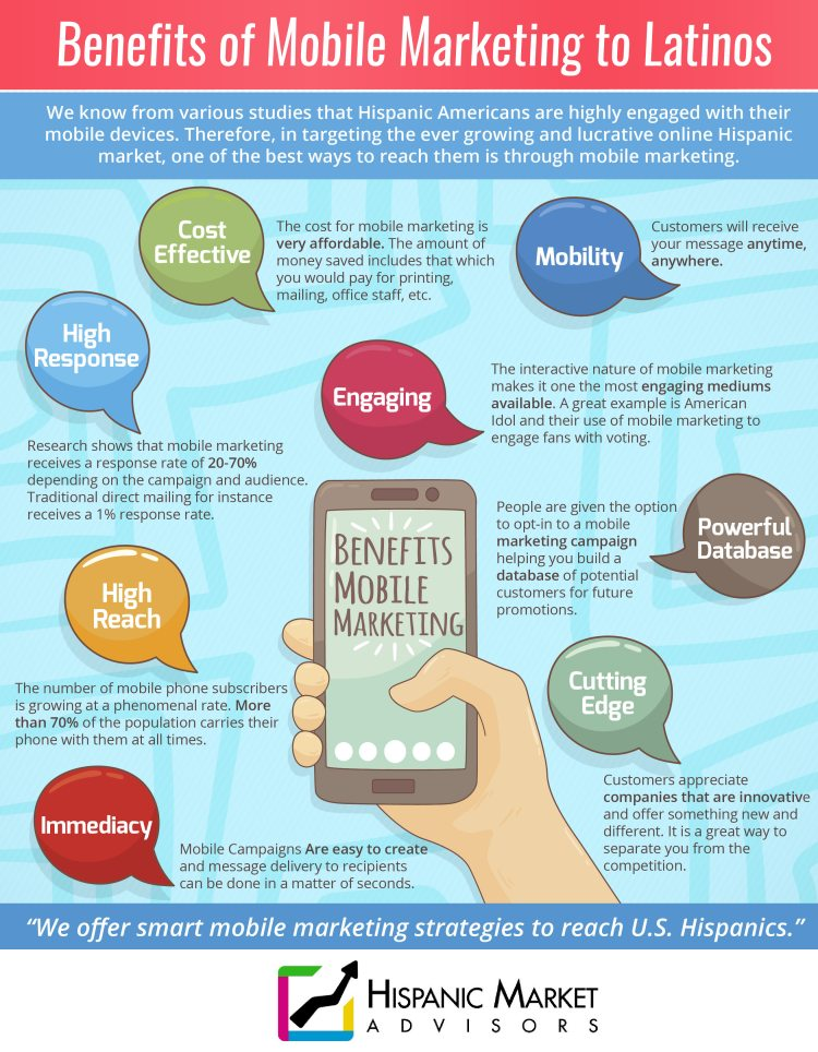 infographic-benefits-of-mobile-marketing-to-latinos.jpg