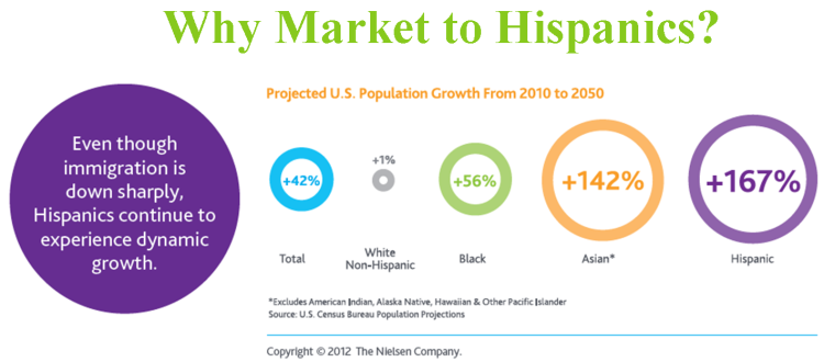 Why-Market-to-Hispanics.png